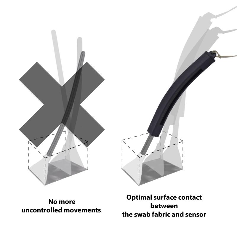 Sensor cleaning swabs CurVswab handle
